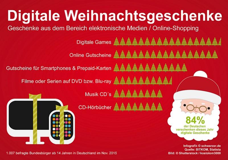 Infografic : Weihnachtsgeschenke digital